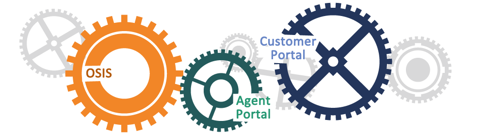 OSIS - Advanced Management Solutions, Agent Portal - Day to Day Operations, Customer Portal - Easy, User-Friendly Shopping Experience